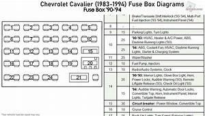 Chevrolet Cavalier  1983-1994  Fuse Box Diagrams