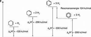Chemie Mol Berechnen : aromatische kohlenwasserstoffe aromaten chemie digitales schulbuch skripte ~ Themetempest.com Abrechnung
