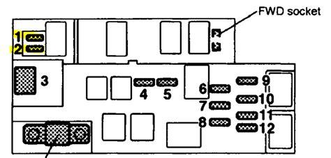 Subaru Impreza Fuse Diagram by 2001 Subaru Outback Fuse Diagram Subaru Wiring Diagram