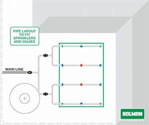 Holman Dial Ezy Instructions