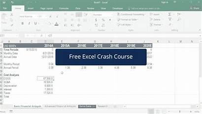 Excel Formulas Sheet Shortcuts Shortcut Vba Advanced