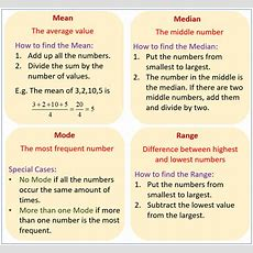 Mode, Mean, Median, Range (examples, Solutions, Songs, Videos, Worksheets, Games, Activities