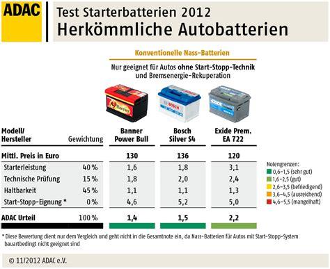 siege auto test adac autobatterien im test 2012