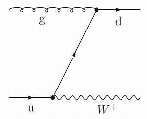International Physics Masterclasses