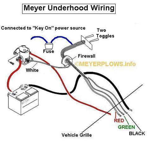 Meyer Plow Toggle Switch Control Package Ebay
