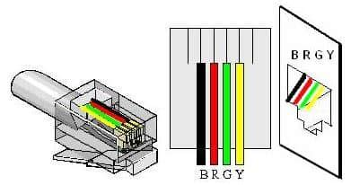 wiring termination and diagrams rj11 and rj45 jacks guide