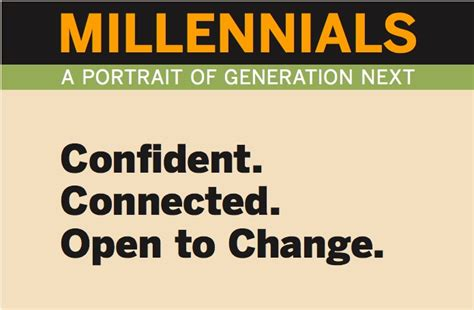 is your web design attractive to millennials