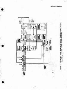 Figure 2  Functional Block Diagram Of Decoder  Employs