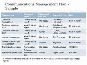 charming project communications plan template contemporary With communication plan template for project management