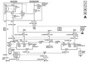 Main Wiring Harness Diagram - Corvetteforum