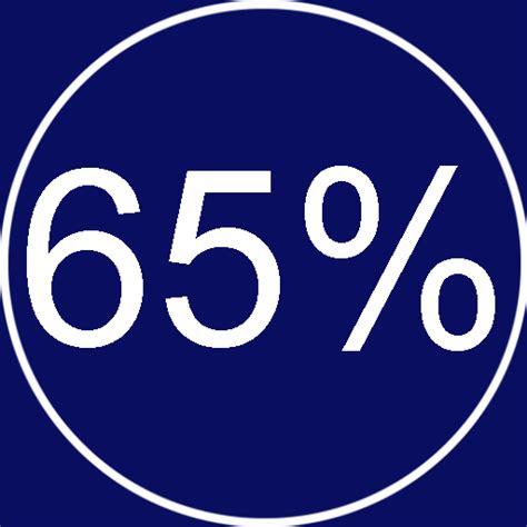 Detrazione 65 Infissi detrazione fiscale 65 per la sostituzione dei vecchi infissi