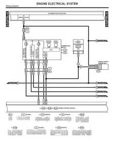 12 Best Images Of Harley Speed Sensor Wiring Diagram