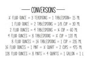 Free Printable Measurement Conversion Chart