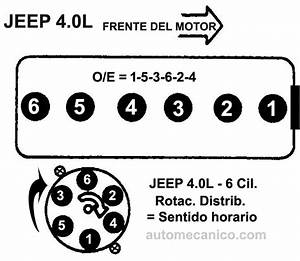 Diagram  2000 Jeep Cherokee Coil Pack Wiring Diagram Full