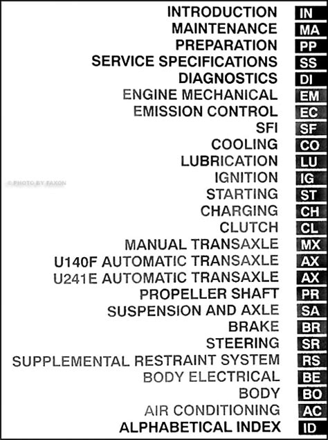 car repair manuals online pdf 2005 toyota rav4 lane departure warning 2005 toyota rav4 repair shop manual set original