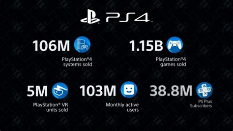 ps logo officially revealed ps sold million units