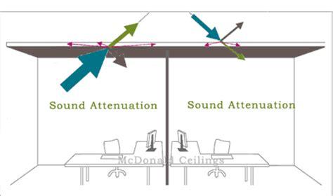 suspended ceiling calculator mcdonald mcdonald ceilings suspended ceiling acoustics