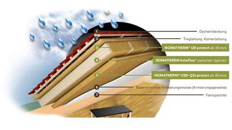 decor geluidsisolatie platen geluidsisolatie plafond
