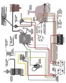 similiar hp mercury outboard wiring diagrams keywords th 1974 mercury 150 hp inline 6 choke switch wiring