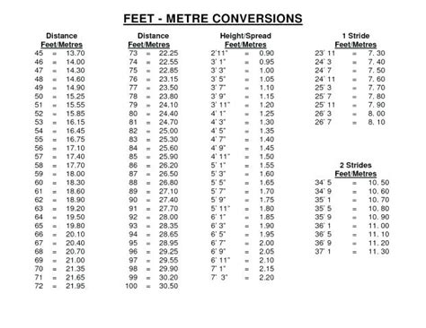 Comfortable Scale Modeling Dimensions Conversion Charts Faqs