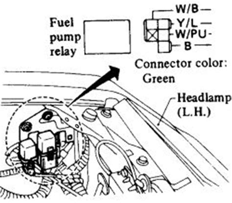 repair guides multi point fuel injection systems