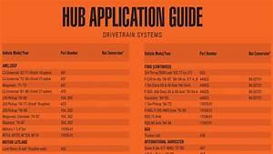 Amazon Com  Mile Marker 104 Premium Manual Hub Set  Automotive