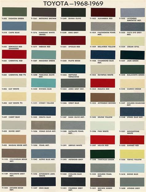Best 25+ Auto Paint Colors Ideas On Pinterest  Auto Paint. Kitchen Design Doncaster. Modern L Shaped Kitchen Designs. Home Depot Kitchen Designs. Kitchen Design Ideas With White Cabinets. Kitchen Model Design. Farm Kitchen Designs. Kitchen L Shaped Designs. Desk In Kitchen Design Ideas