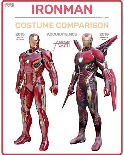 Pin by Brian on MCU costume comparison   Iron man, Iron ...