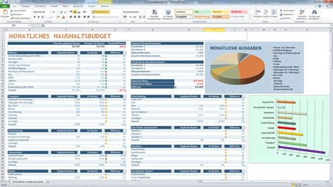 private finanzplanung excel real mofscotland