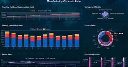 Data Charts Visualization Dynamic Dashboard Animated Interactive
