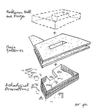 porsche museum plan nuevo museo de la acrópolis ficha fotos y planos