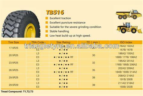 caterpillar radial triangle brand the road otr tire tb516 29 5r25 view