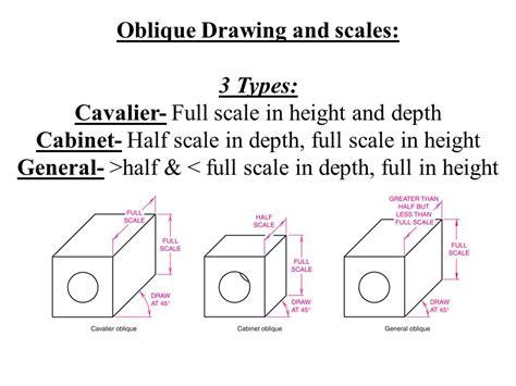 Cabinet Oblique Definition by Cabinet Oblique Definition Www Cintronbeveragegroup