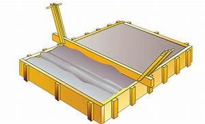 Bodenplatte Garage Kosten Pro Qm : fundament f r terrasse ~ Lizthompson.info Haus und Dekorationen