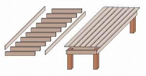 Wie Baue Ich Eine Sauna : ruhebank f r die sauna selber bauen ~ Whattoseeinmadrid.com Haus und Dekorationen