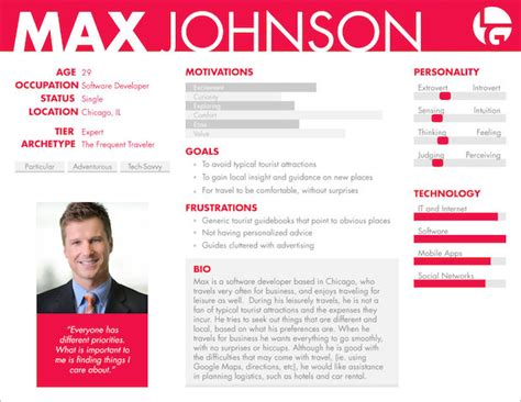 customer persona template how to create a concrete buyer persona with templates exles