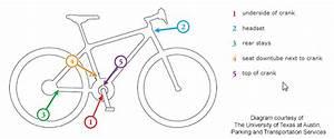 Bike Registration - Um Police Department