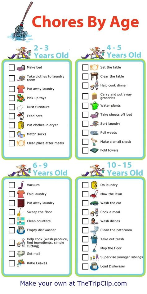 list mobile  printed chores  kids