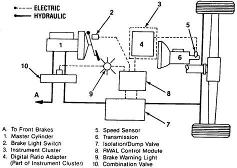 repair anti lock braking 1990 audi v8 electronic valve timing repair guides anti lock brake systems general information autozone com
