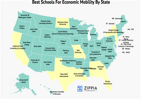 These Are The Best Colleges For Economic Mobility By State. Who Can Invest In Mutual Funds. Accelerated Tax Solutions Songs About Alcohol. Artificial Grass Orange County. Inpatient Treatment For Eating Disorders. Website Membership Software Geico Stands For. Columbus State Community College In Columbus Ohio. Rehab Facilities In Columbus Ohio. St Louis Security Systems Action Bail Bonds