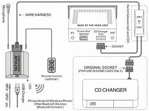 Cd 30 Mp3  Cd300  Opel Bluetooth Adapter