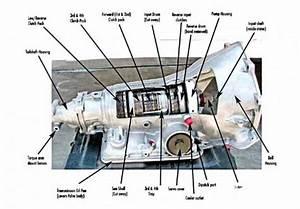 Gm 350 Transmission Diagram In 2020