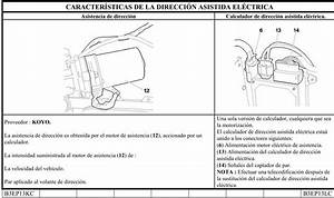 Citroen C Vtr Fuse Box Diagram Wiring Schemes  Citroen  Auto Wiring Diagram