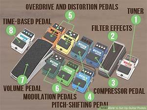 Pedalboard Tuner Placement