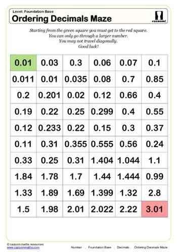 ordering decimals maze maths worksheet for the home teaching decimals math math classroom