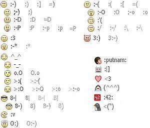 Ramees V K: Text Emoticons and Smileys