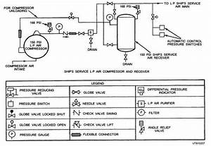 50 Compressed Air System Piping Diagram Qe1e Di 2020