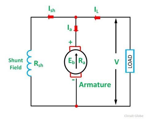 wiring diagram dc shunt motor types of dc motor shunt series compound wound motor