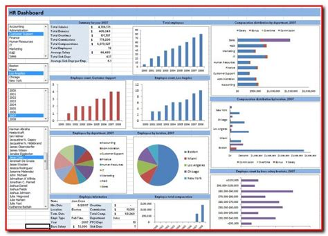 safety dashboard excel templates  templates  resume