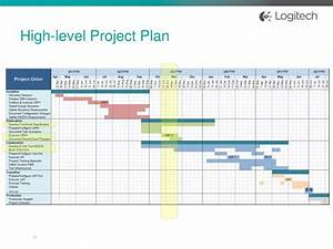 ppt best practices for an oracle e business suite global With high level project plan template ppt